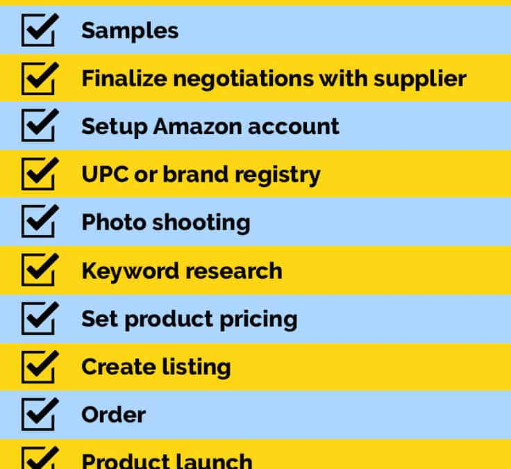 How to Start an Amazon FBA Business in 2021 – A Step-by-Step Guide