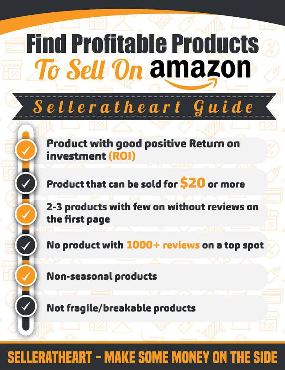 how to buy and sell products on amazon
