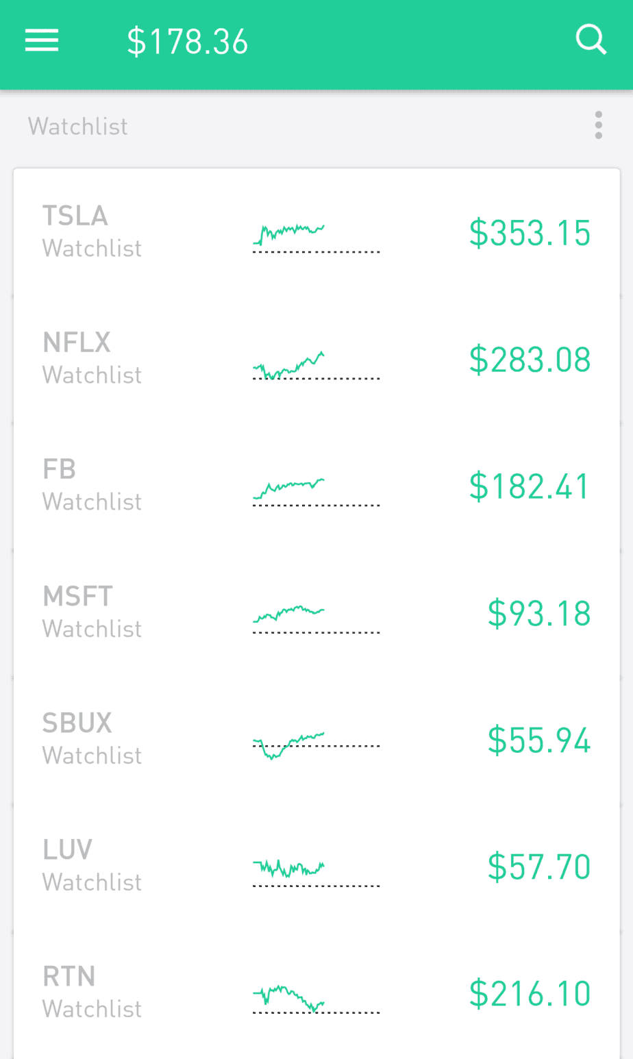 Popular stocks on Robinhood app