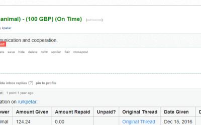 Make Money by Loaning Money on Reddit (Peer-to-Peer Lending)