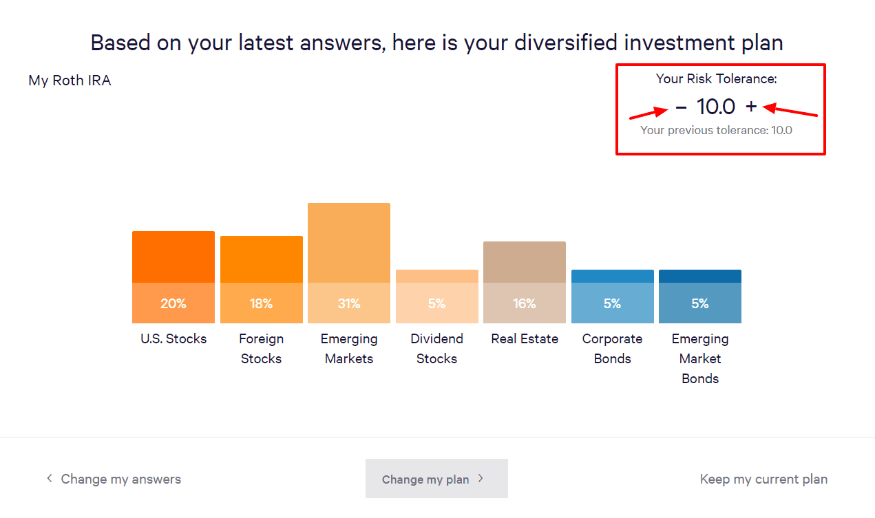 Wealthfront asset class mix and risk tolerance