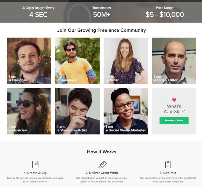 make money online freelance