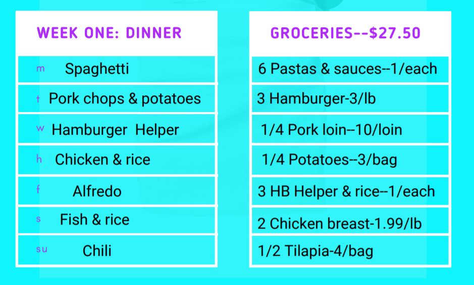 $50 a Week Grocery Budget: Meal Plan and a Grocery List for Family of 2