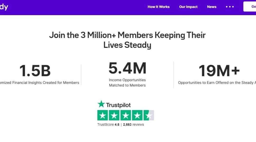 Steady App Review: Is it Legit?